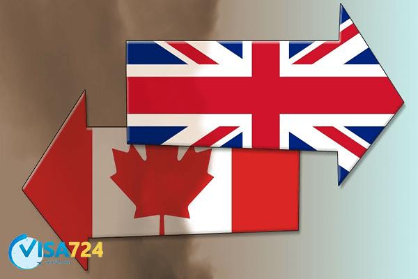 همه چیز درباره کانادا و انگلستان