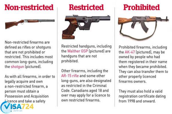 حمل سلاح در کانادا