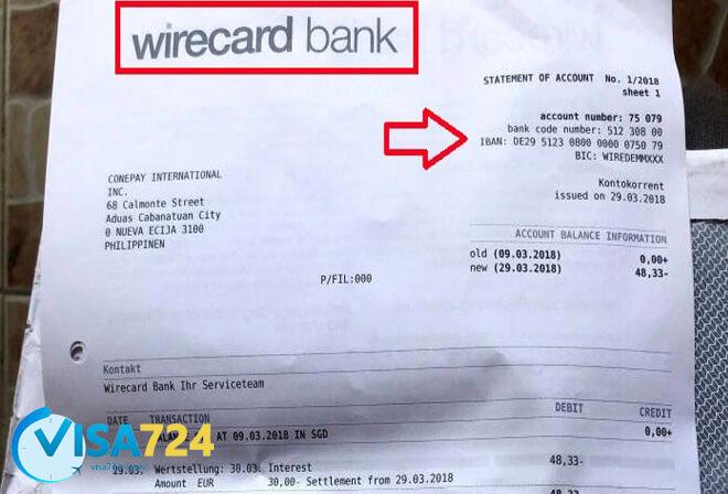 چگونگی افتتاح حساب بانکی در کانادا