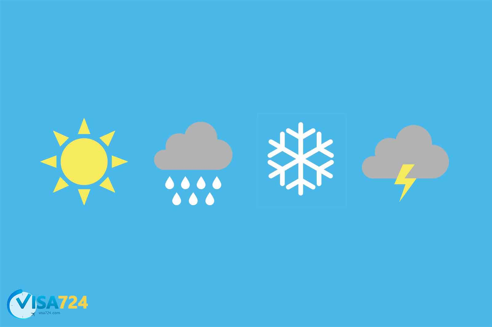 آب و هوای شهر اتاوا