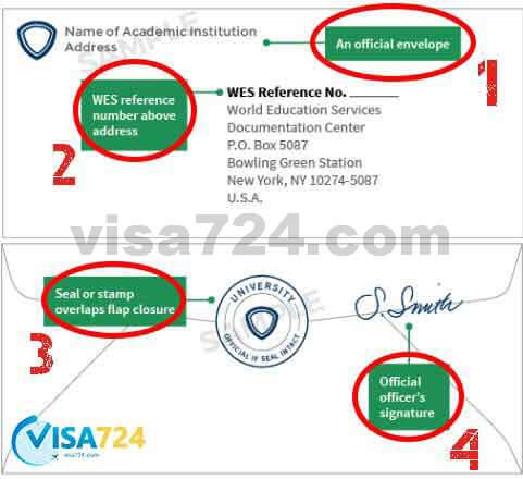 تصویر پاکت نامه مورد تأیید در مراحل آموزش نحوه دریافت تأییدیه از WES کانادا