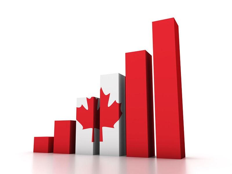 فرصت های سرمایه گذاری در کانادا