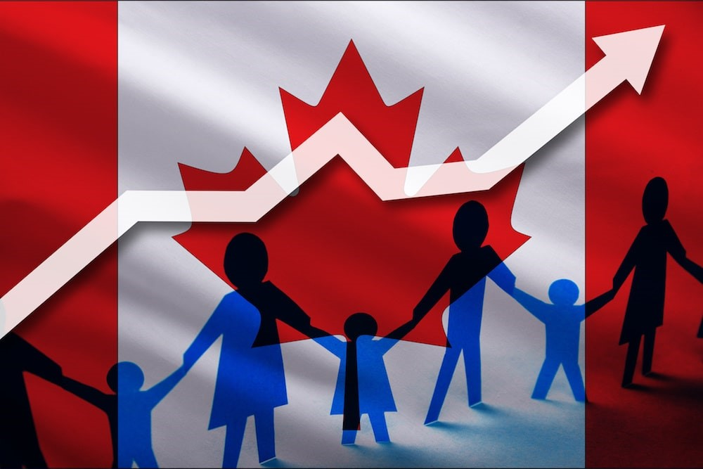 فرایند مهاجرت به کانادا